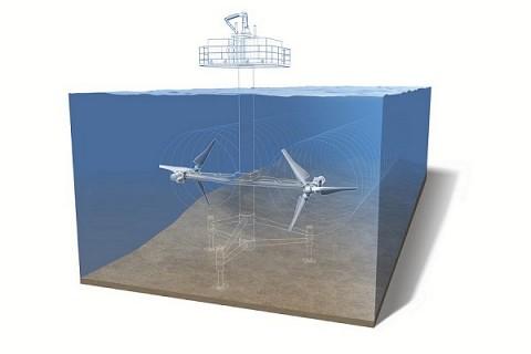España pionero en el uso de la mareomotriz para producir energías ...